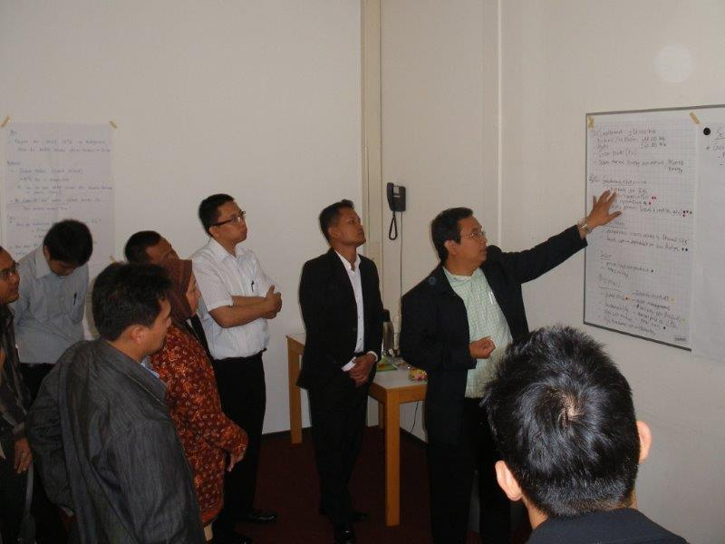 sustainable energy Indonesia